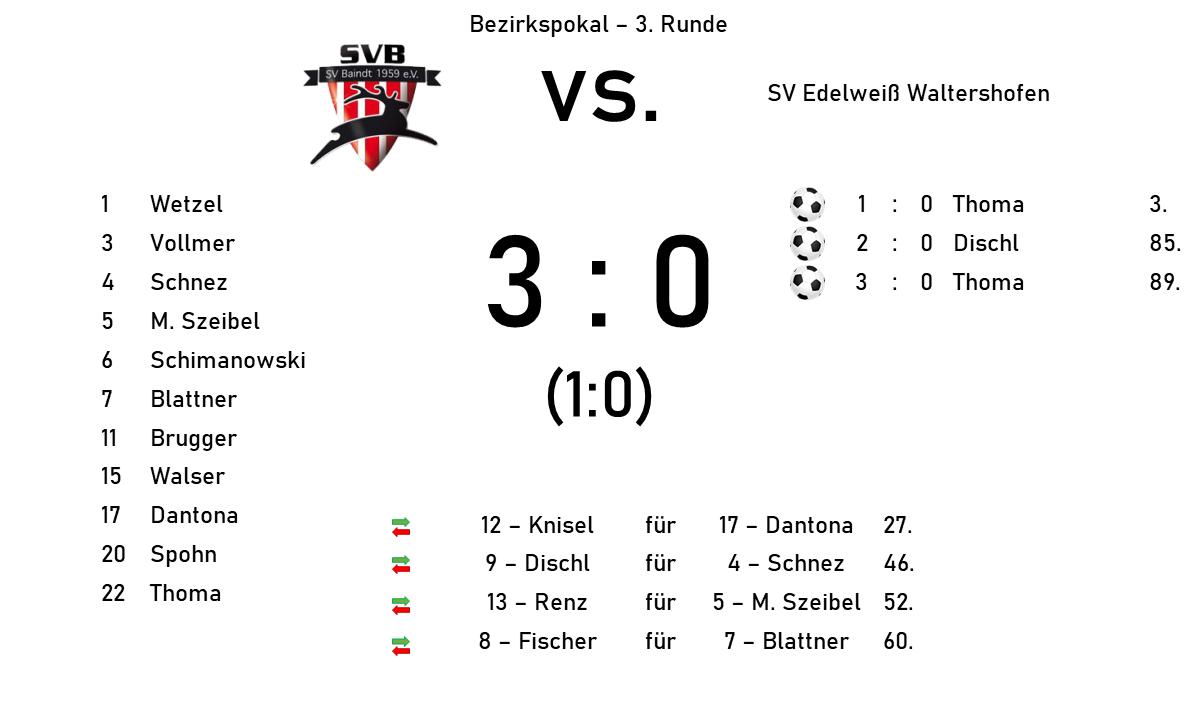SVB_Walterhofen_Pokal